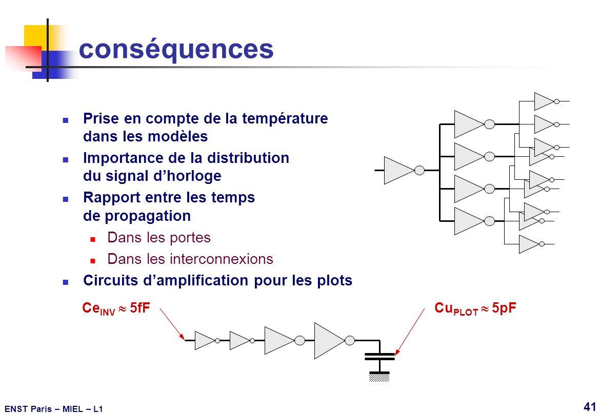 conséquences Prise en compte de la température dans les modèles