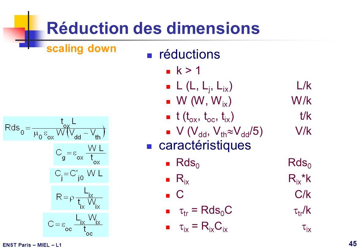 Réduction des dimensions scaling down