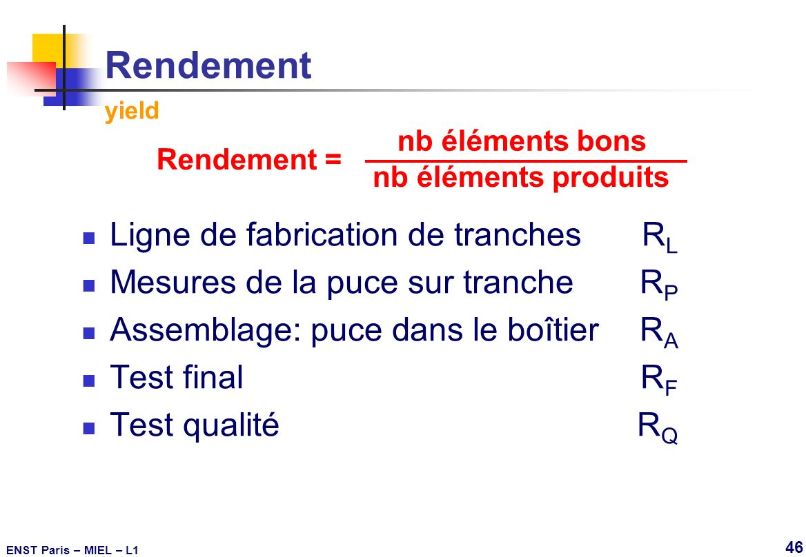 Rendement yield Ligne de fabrication de tranches RL