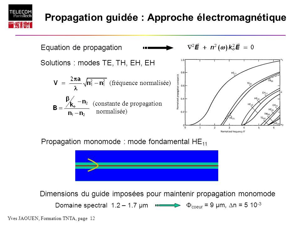 Propagation guidée : Approche électromagnétique