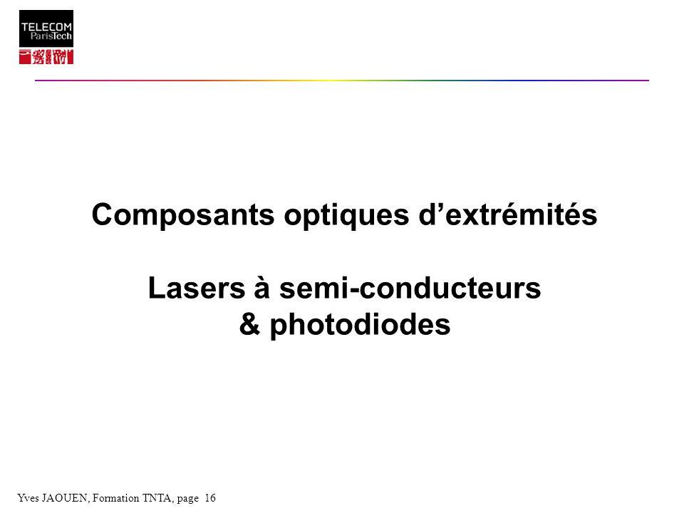 Composants optiques d'extrémités Lasers à semi-conducteurs & photodiodes