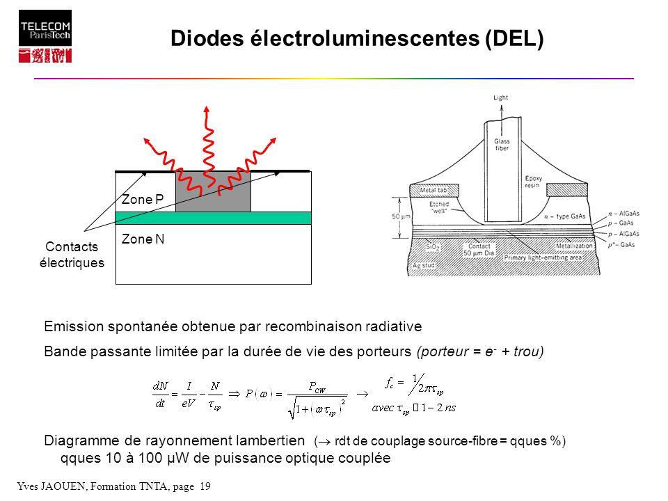 Diodes électroluminescentes (DEL)