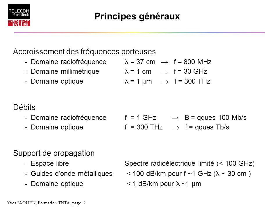 Principes généraux Accroissement des fréquences porteuses Débits