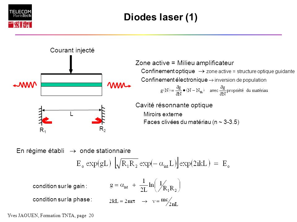 Diodes laser (1) condition sur le gain : condition sur la phase :