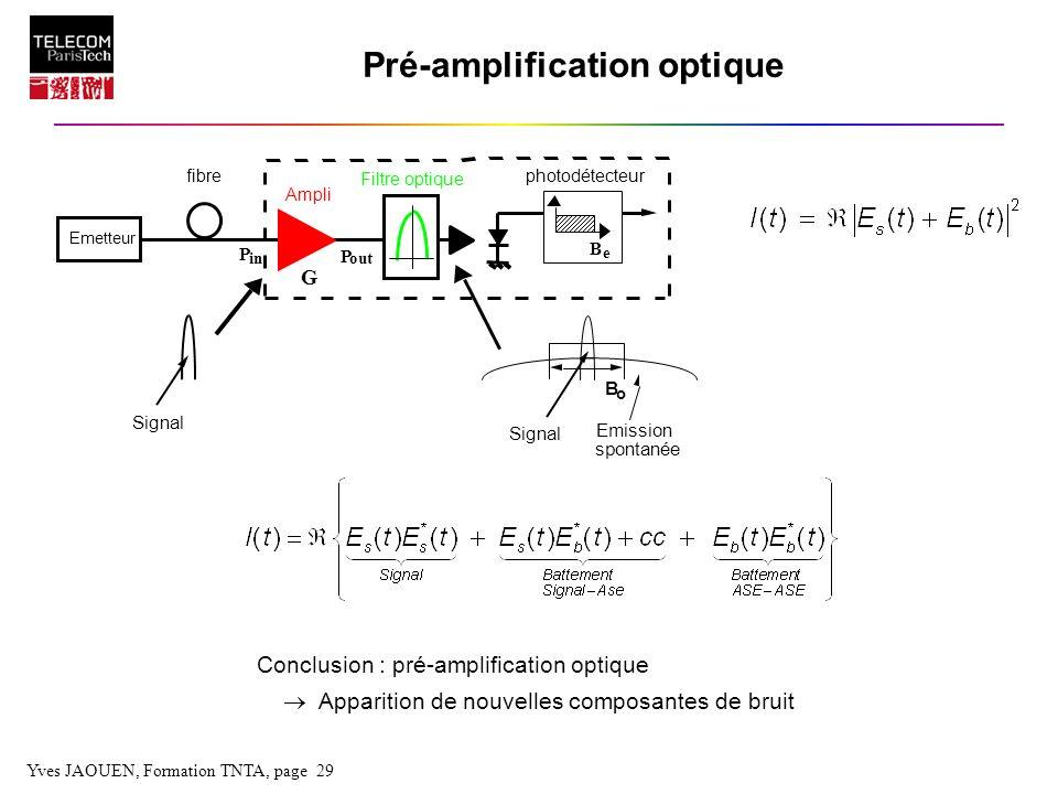 Pré-amplification optique