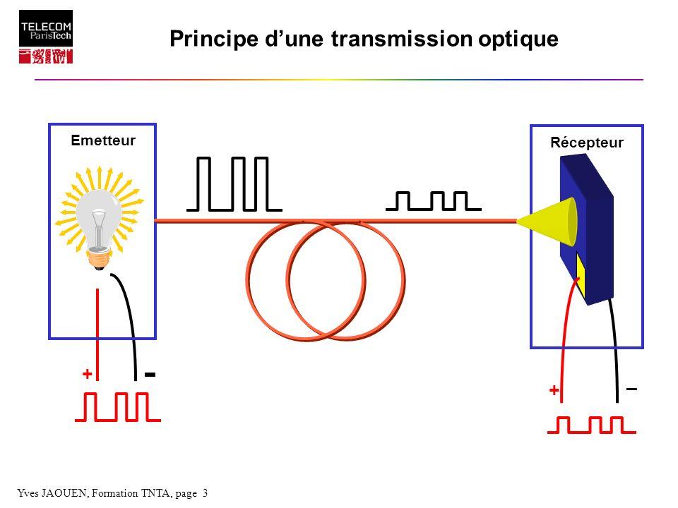 Principe d'une transmission optique