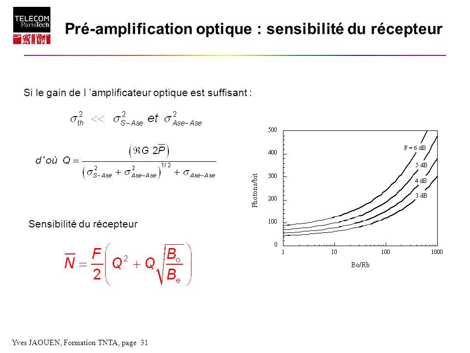 Pré-amplification optique : sensibilité du récepteur