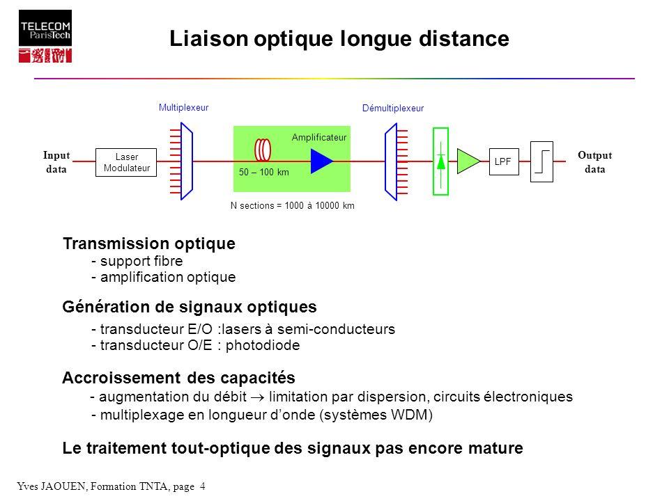 Liaison optique longue distance