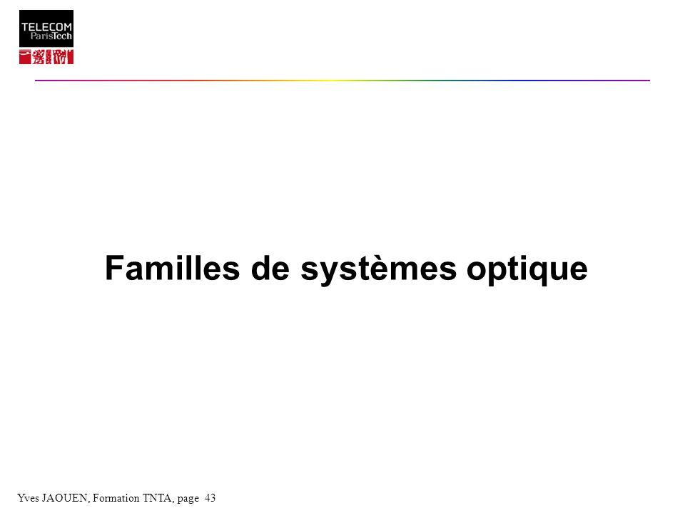 Familles de systèmes optique