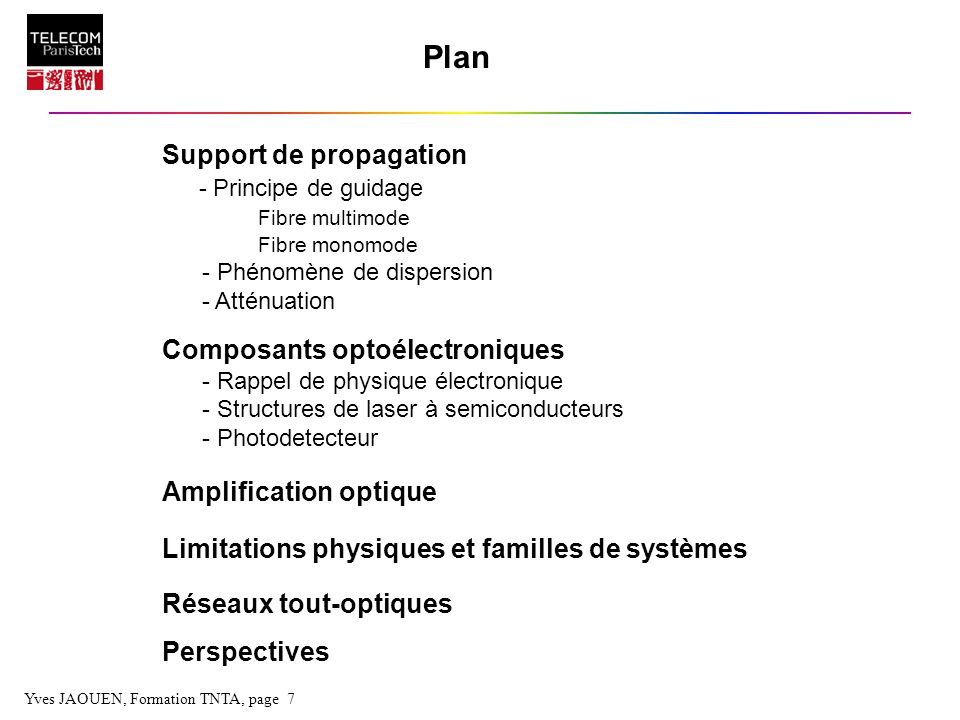Plan Support de propagation - Principe de guidage