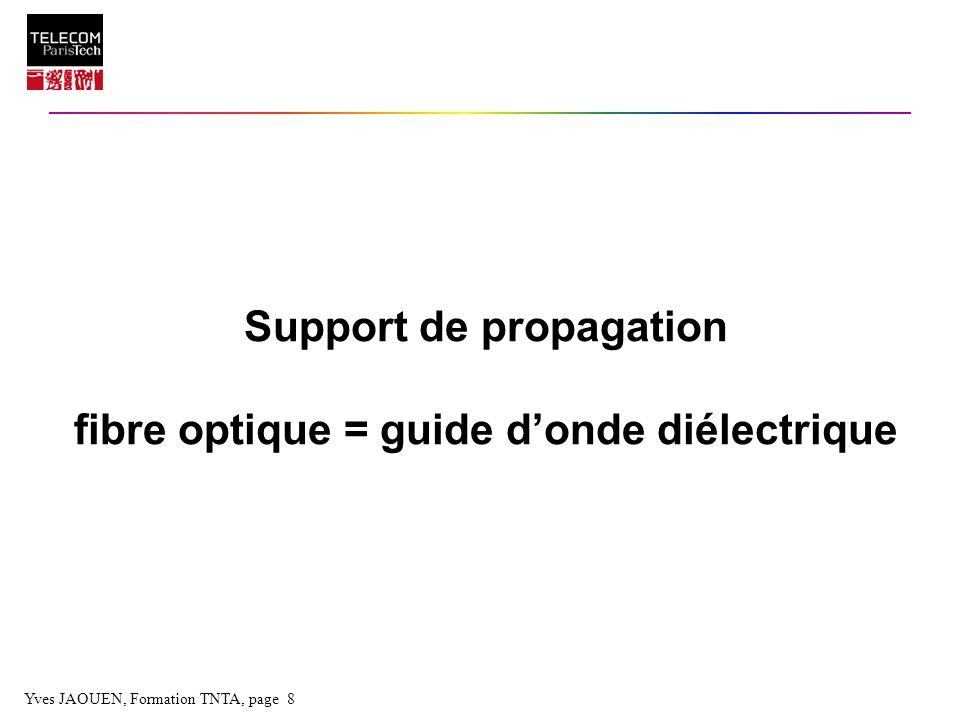 Support de propagation fibre optique = guide d'onde diélectrique