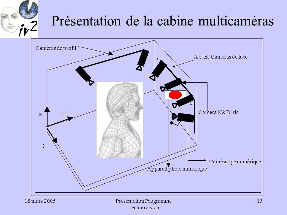 Présentation de la cabine multicaméras