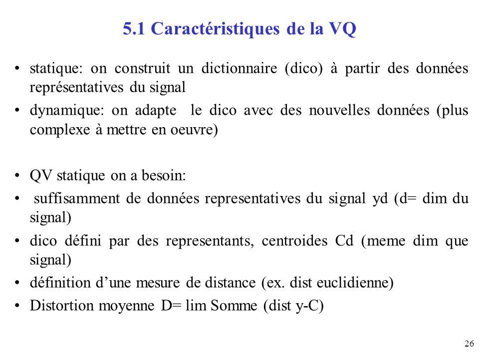 5.1 Caractéristiques de la VQ