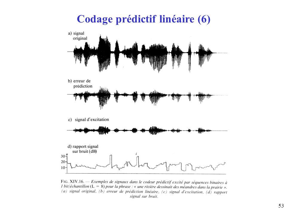 Codage prédictif linéaire (6)