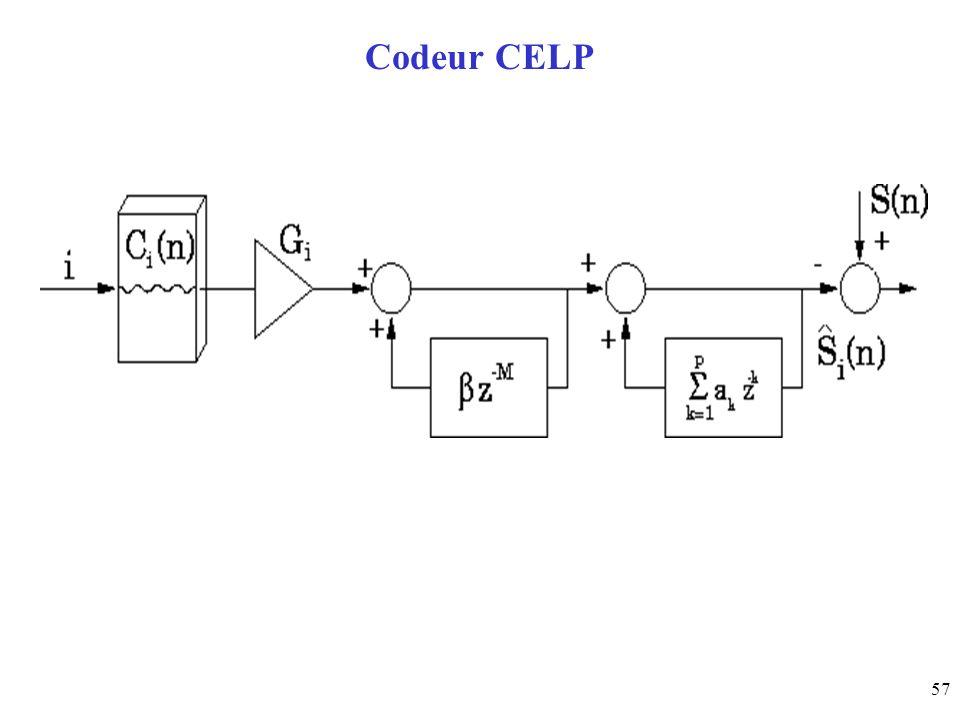 Codeur CELP