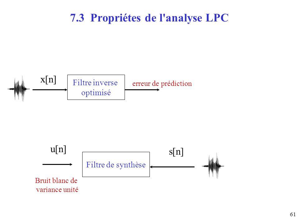 7.3 Propriétes de l analyse LPC