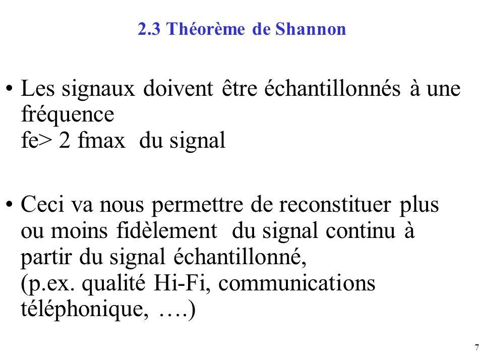 2.3 Théorème de Shannon Les signaux doivent être échantillonnés à une fréquence fe> 2 fmax du signal.