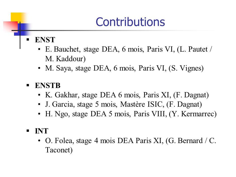 Contributions ENST. E. Bauchet, stage DEA, 6 mois, Paris VI, (L. Pautet / M. Kaddour) M. Saya, stage DEA, 6 mois, Paris VI, (S. Vignes)