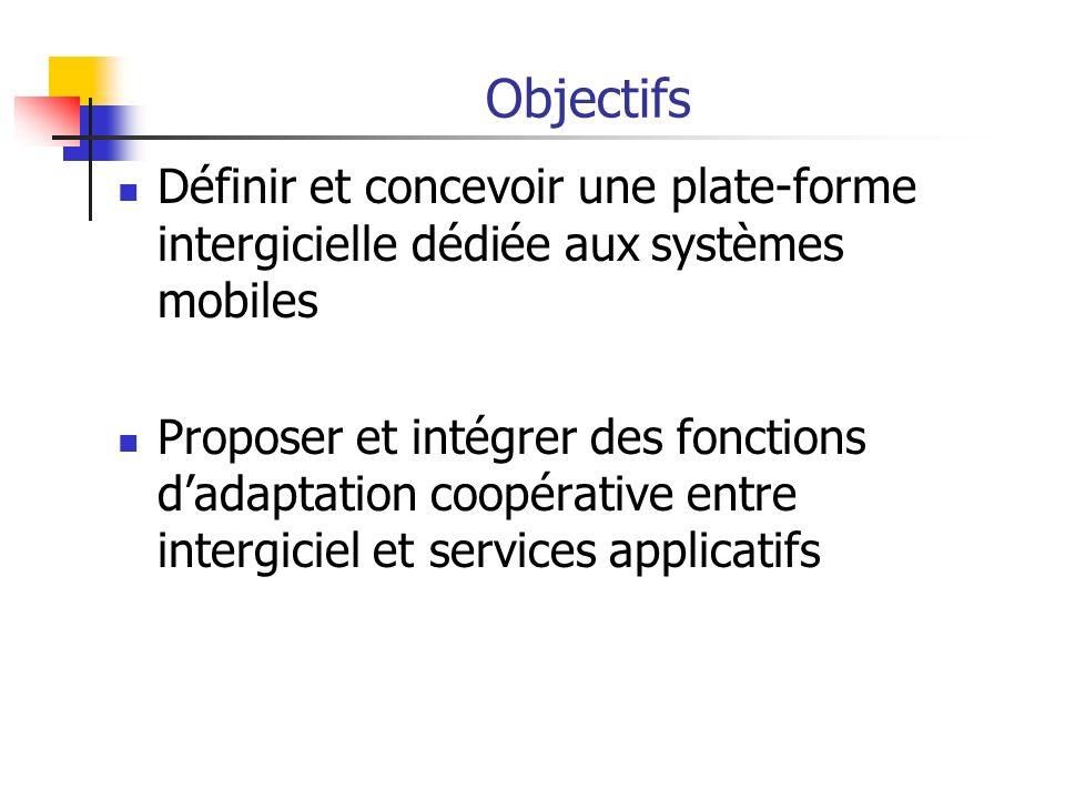 Objectifs Définir et concevoir une plate-forme intergicielle dédiée aux systèmes mobiles.