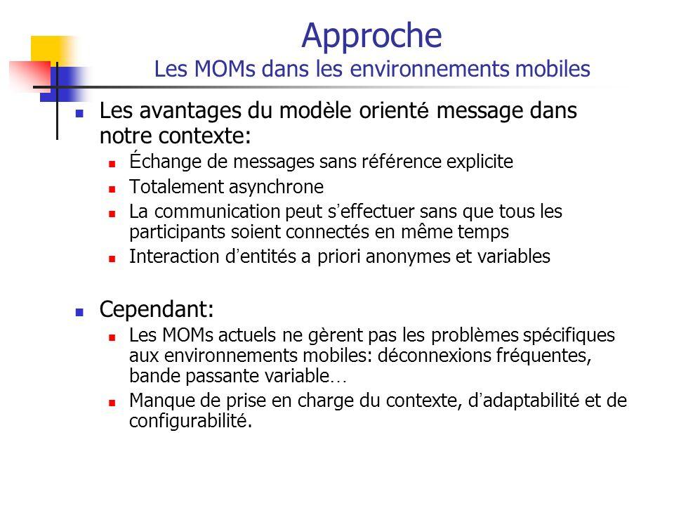Approche Les MOMs dans les environnements mobiles