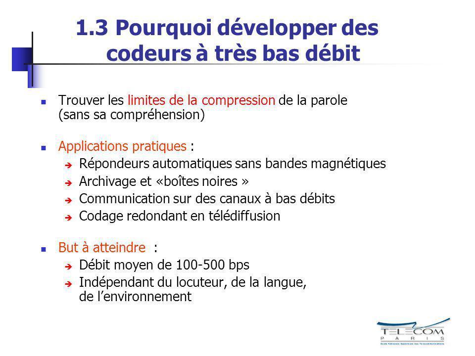 1.3 Pourquoi développer des codeurs à très bas débit