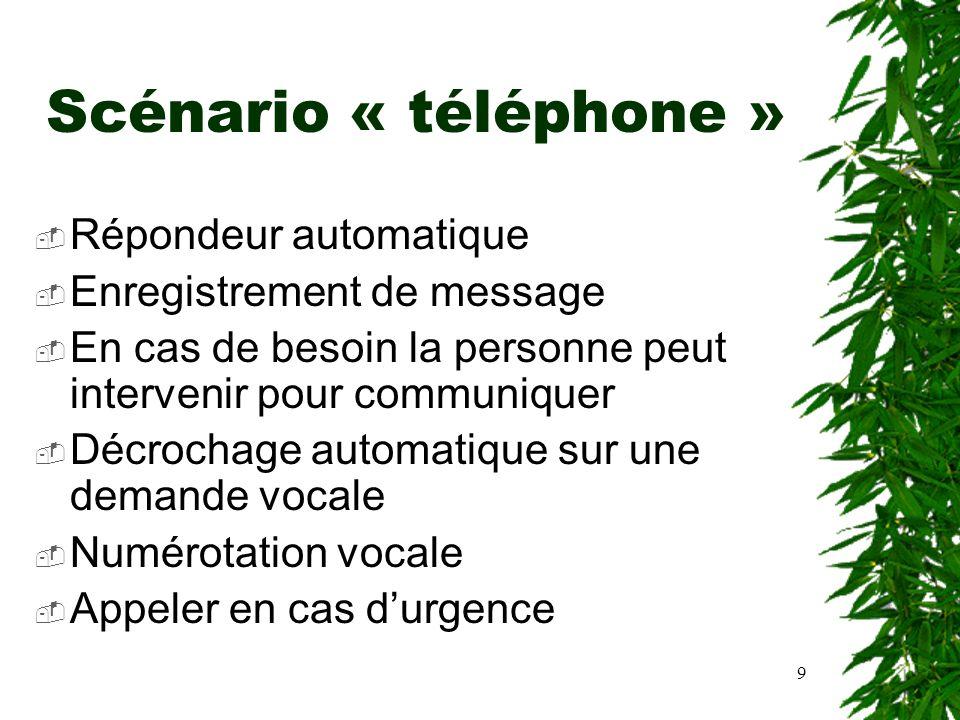 Scénario « téléphone » Répondeur automatique Enregistrement de message