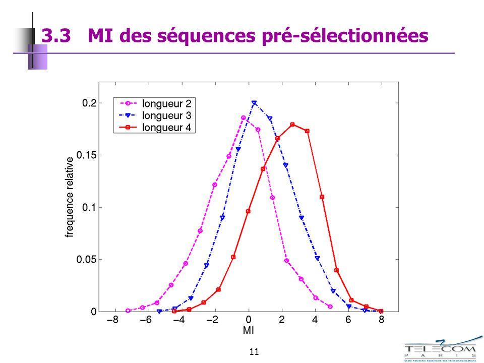 3.3 MI des séquences pré-sélectionnées