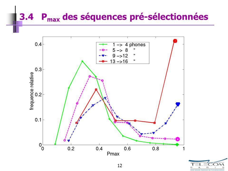 3.4 Pmax des séquences pré-sélectionnées