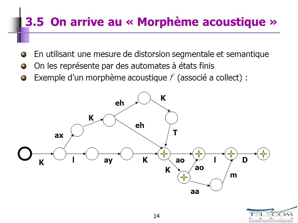 3.5 On arrive au « Morphème acoustique »