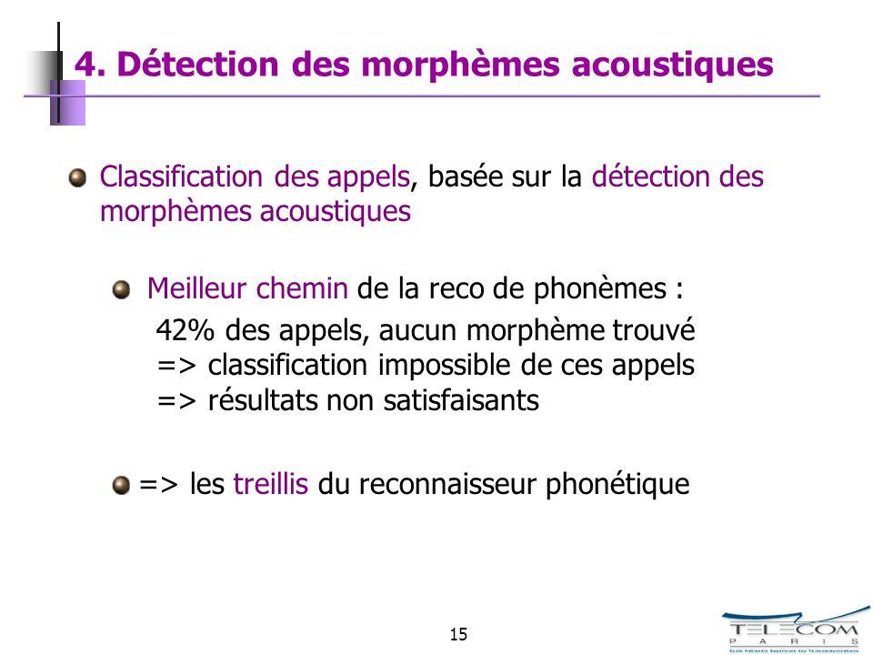 4. Détection des morphèmes acoustiques