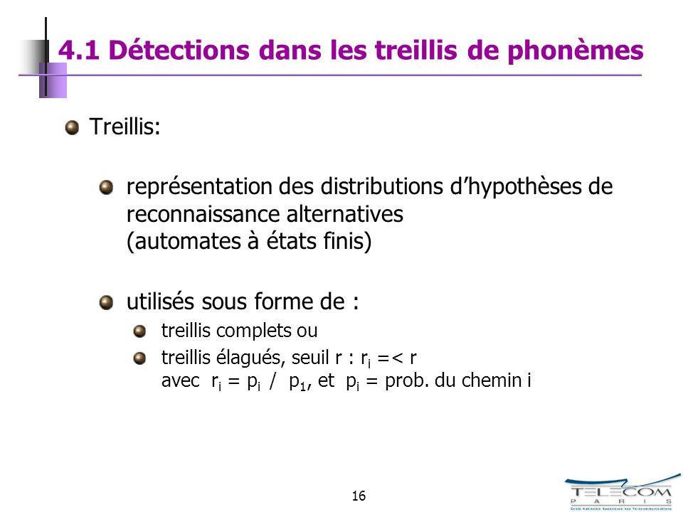 4.1 Détections dans les treillis de phonèmes