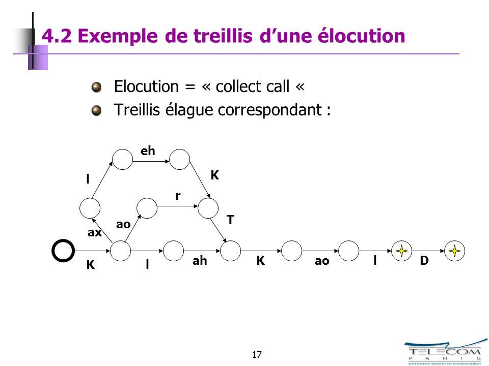 4.2 Exemple de treillis d'une élocution