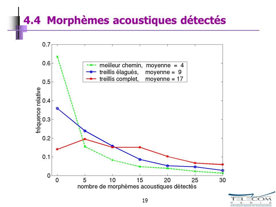 4.4 Morphèmes acoustiques détectés