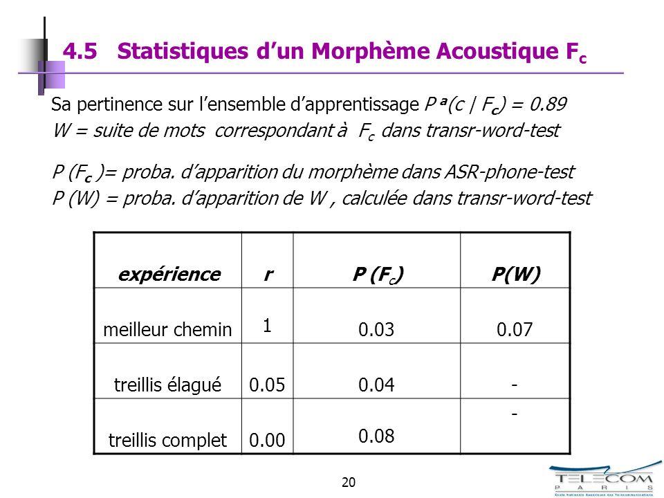 4.5 Statistiques d'un Morphème Acoustique Fc