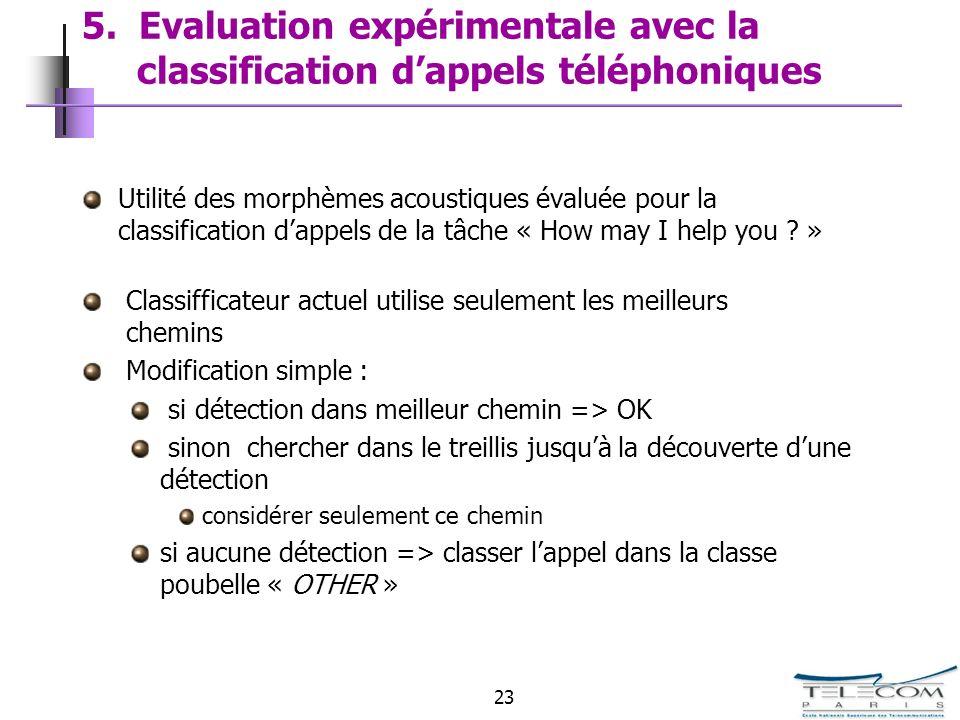 5. Evaluation expérimentale avec la classification d'appels téléphoniques