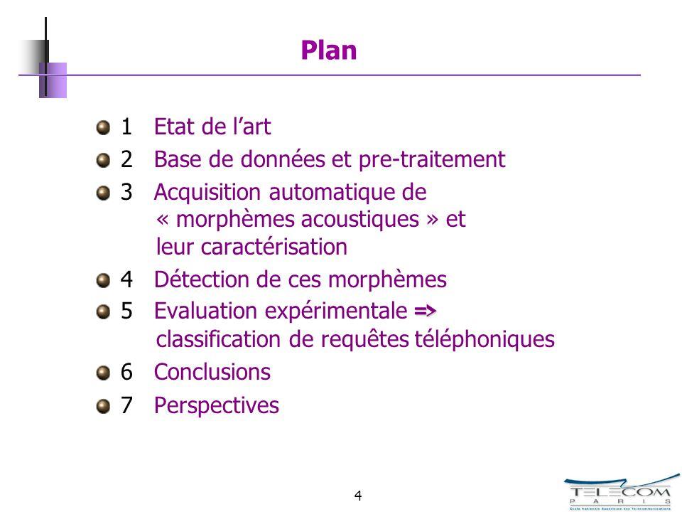 Plan 1 Etat de l'art 2 Base de données et pre-traitement