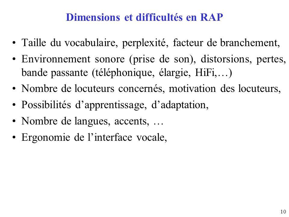 Dimensions et difficultés en RAP