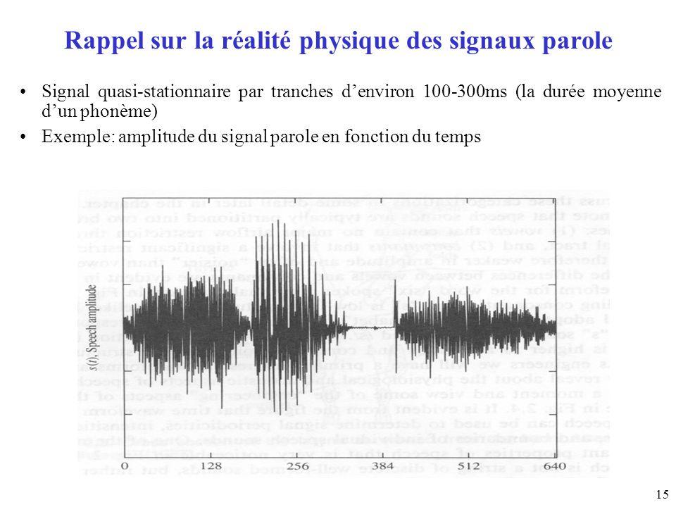 Rappel sur la réalité physique des signaux parole