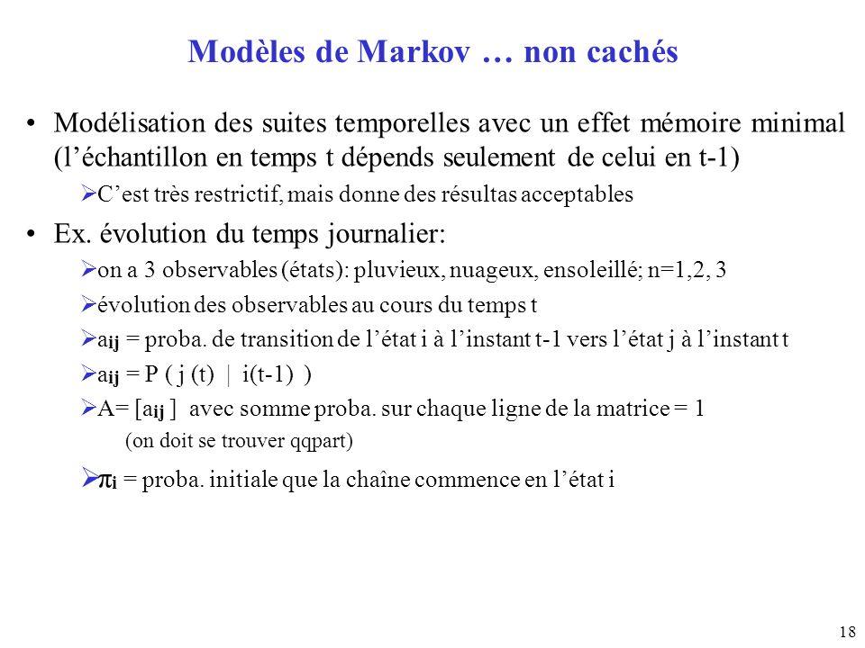 Modèles de Markov … non cachés