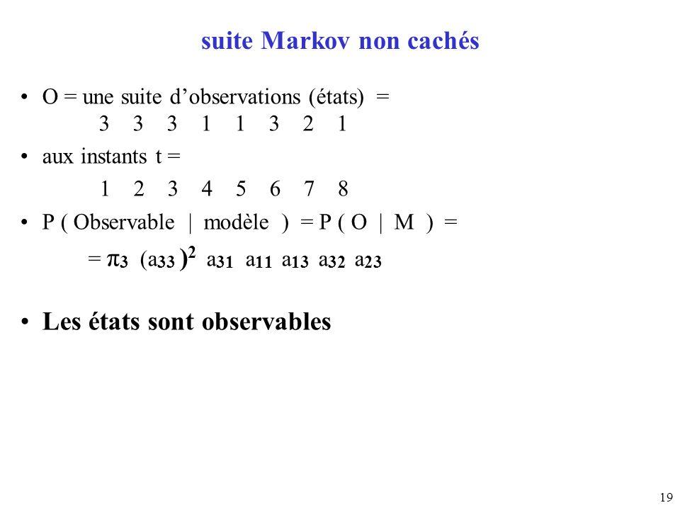 suite Markov non cachés
