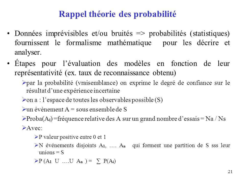 Rappel théorie des probabilité