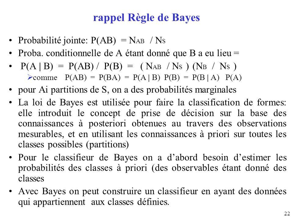 rappel Règle de Bayes Probabilité jointe: P(AB) = NAB / NS