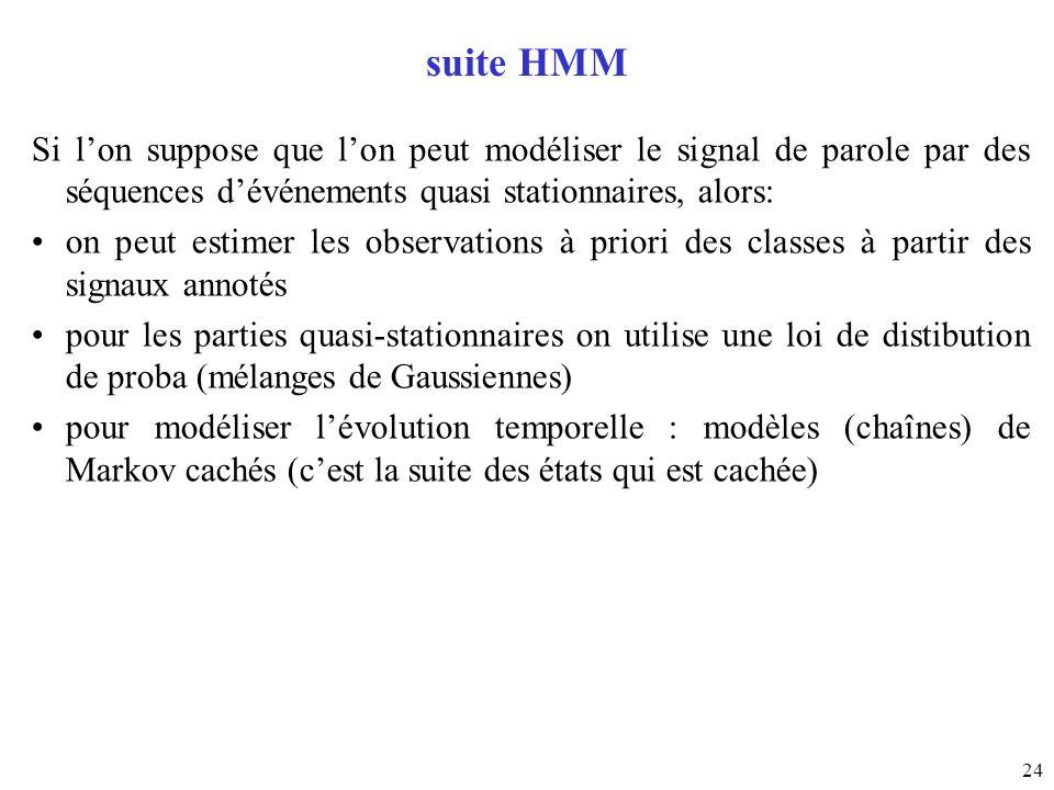 suite HMMSi l'on suppose que l'on peut modéliser le signal de parole par des séquences d'événements quasi stationnaires, alors: