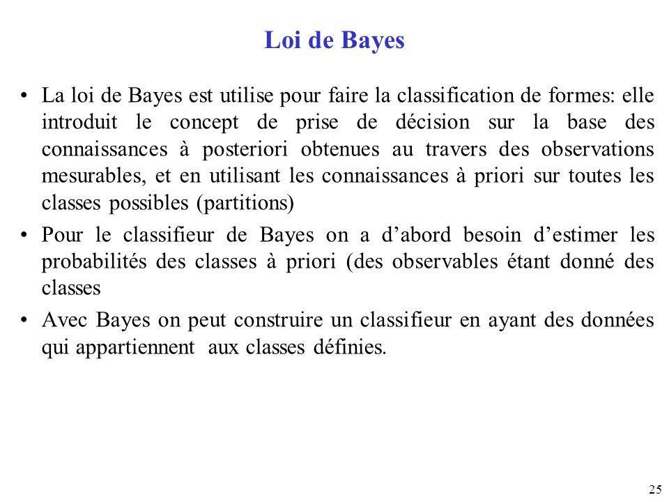 Loi de Bayes