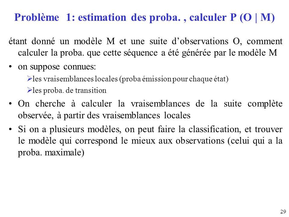 Problème 1: estimation des proba. , calculer P (O | M)