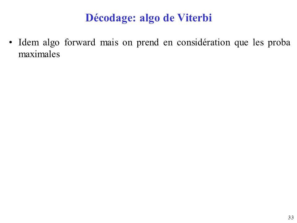 Décodage: algo de Viterbi