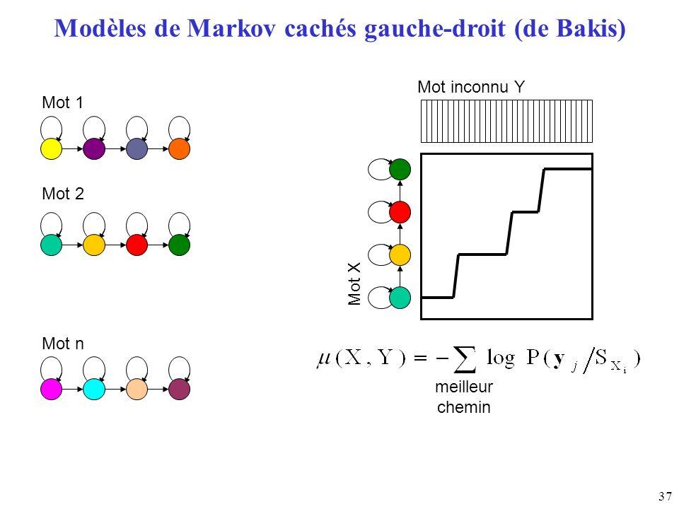 Modèles de Markov cachés gauche-droit (de Bakis)