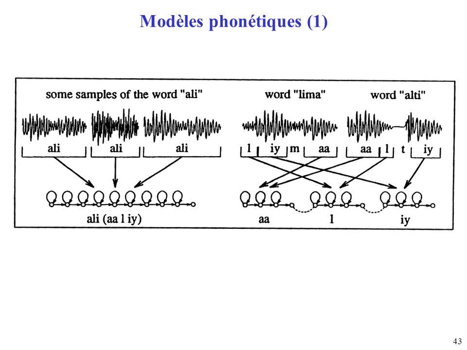 Modèles phonétiques (1)