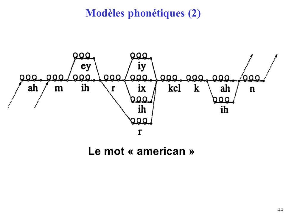 Modèles phonétiques (2)