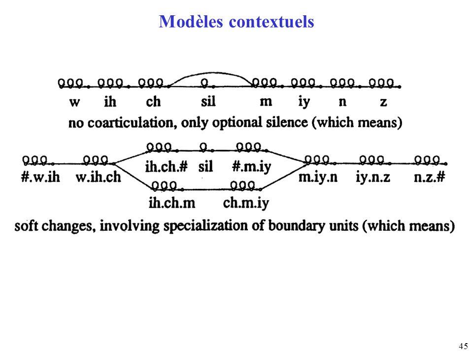 Modèles contextuels